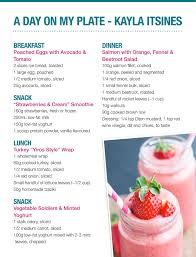 Kayla Itsines Nutrition Guide